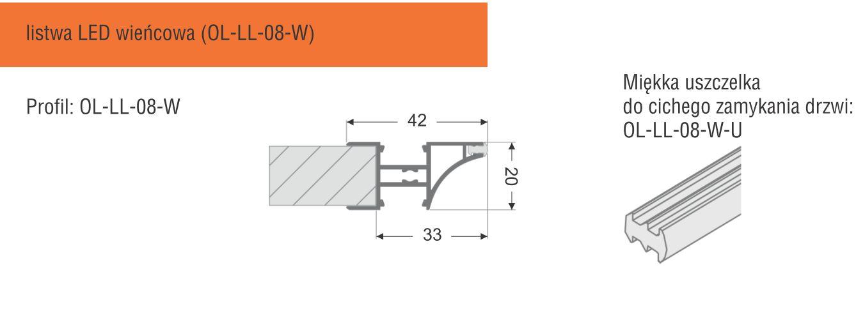 wiencowa_details