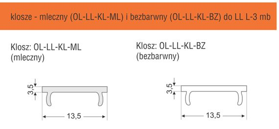 klosze_details